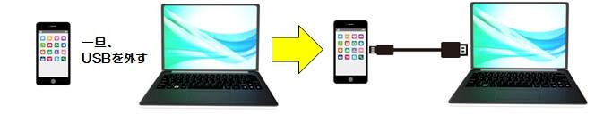 iphoneとPCを繋ぎ直す