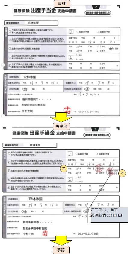 医師・初産婦記入欄の訂正