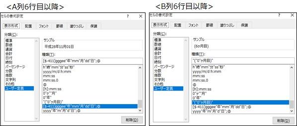 有給発生日のセルの書式設定