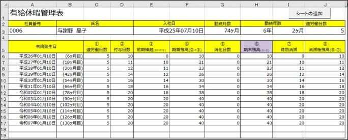入社後11年目まで有給なしの場合の有給休暇管理表
