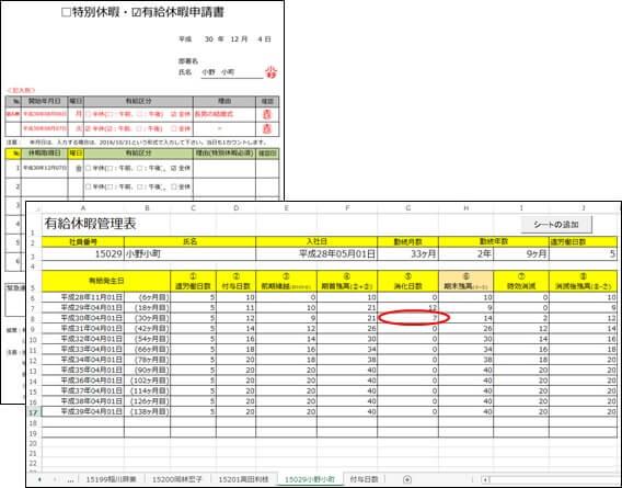 有給休暇管理表の消化日数例示
