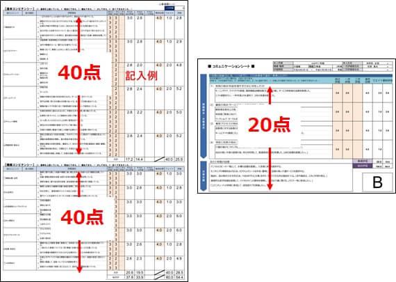 3,4等級の評価シートの配点