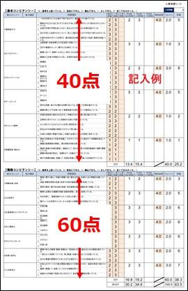 1,2等級の評価シートの配点