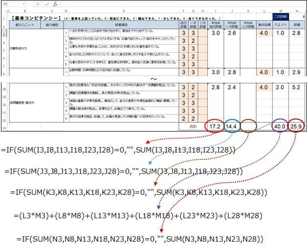 合計欄の設定関数