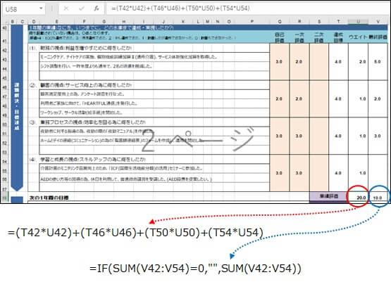 業績評価の設定関数