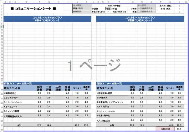 レーダーチャート作成前のコミュニケーションシート