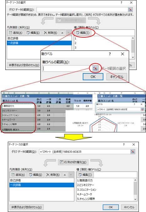 一次評価の軸ラベルの範囲設定画面