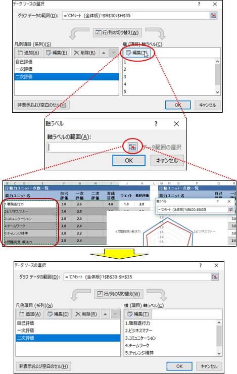 二次評価の軸ラベルの範囲設定画面