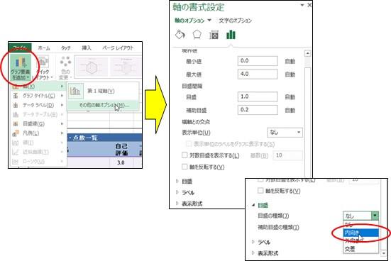 中心軸の設定画面