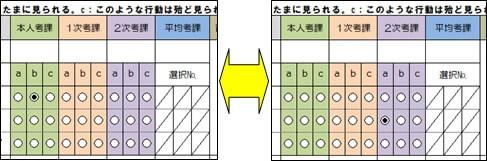 オプションボタンの非グループの例