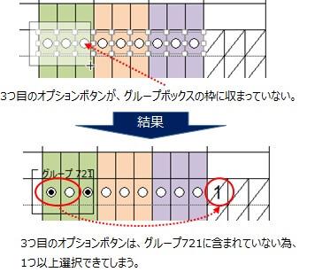 オプションボタンのグループ化の誤った例