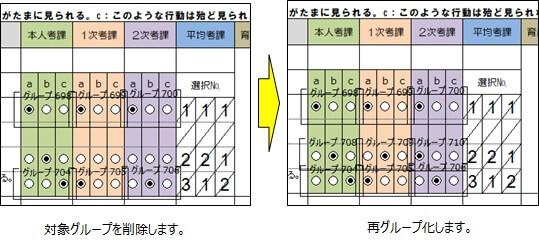 「行の追加、列の追加」の対処法2
