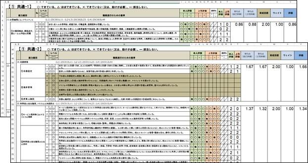 スキル評価シートの入力シートの共通シート