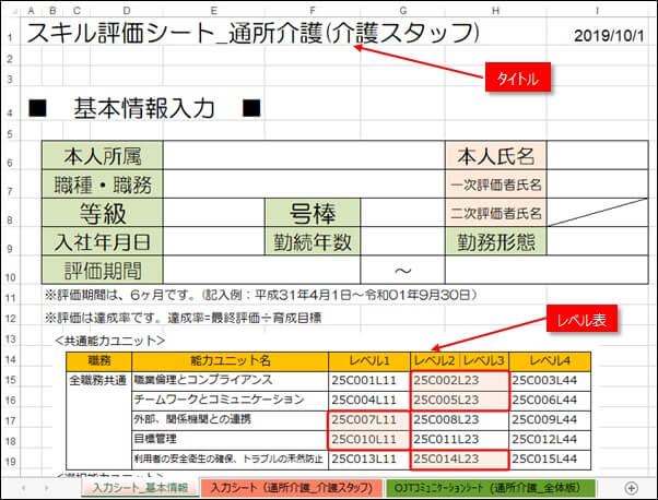 タイトルの記入、レベル表が貼付された基本情報シート