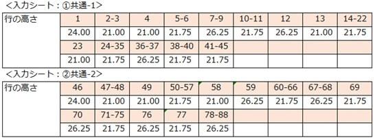 入力シートの共通シートの設定表