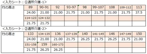 入力シートの選択シートの設定表