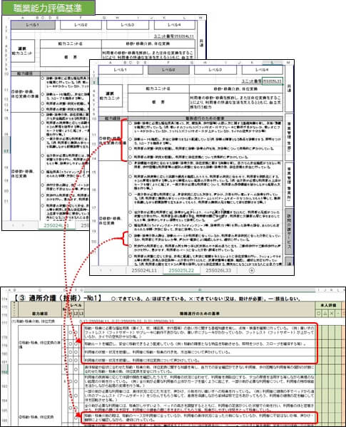 職業能力評価基準からスキル評価シートへの転記の推移画像