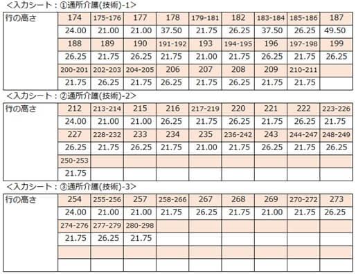 入力シートの選択シート(技術)の設定表