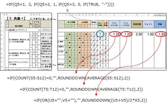 入力シートの関数設定画像