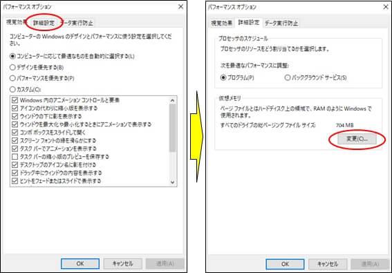 「プロセッサーのスケジュール」が表示されたパフォーマンスオプション詳細設定