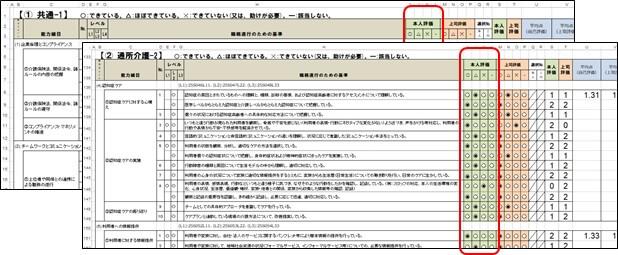 本人評価欄の記入されたスキル評価シート