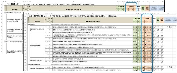 上司評価欄の記入されたスキル評価シート