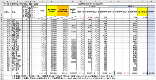 前月(10月)の法定福利費計算書