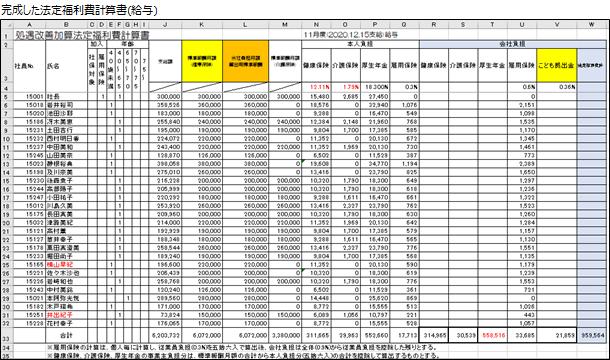 完成した法定福利費計算書
