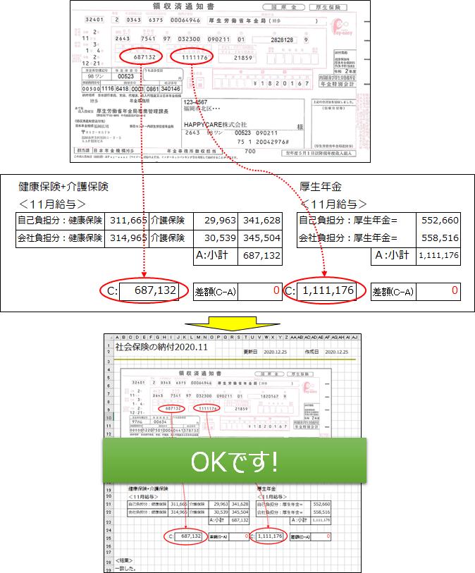社会保険料納付書の金額と一致したチェックシート