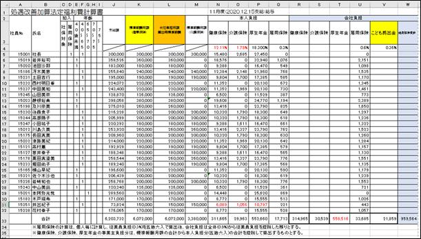 前月(11月)の法定福利費計算書
