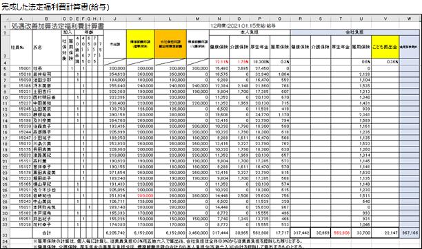 完成した法定福利費計算書(給与)