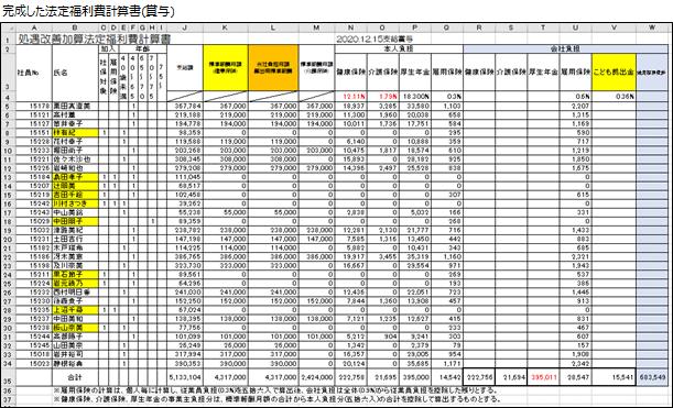 完成した法定福利費計算書(賞与)