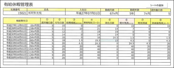 印刷された改訂前の有給休暇管理表