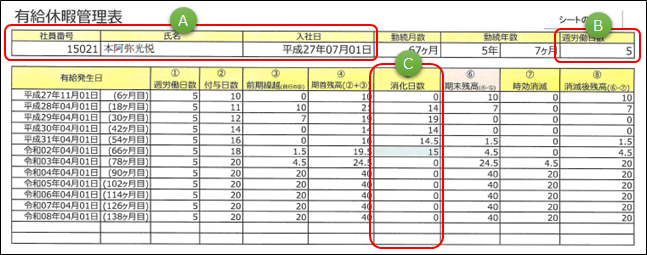 転記箇所を示した改訂前の有給休暇管理表
