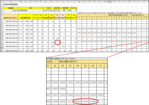 時季欄を大きく示した本阿弥光悦さんの有給休暇管理表シート