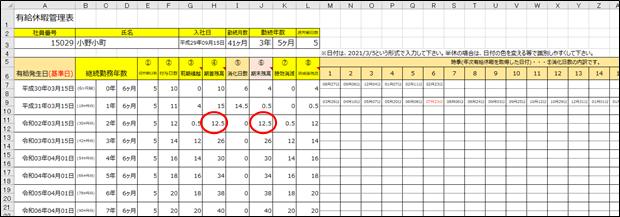 小野小町さんの有給休暇管理表のシート