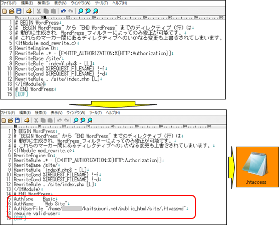 .htaccessの変更前と変更後
