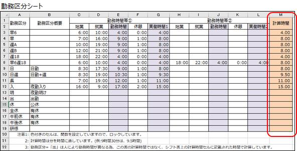 勤務時間を自動計算する勤務区分シート