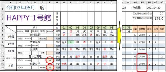 勤務時間を手入力できるV2.0勤務シフト表