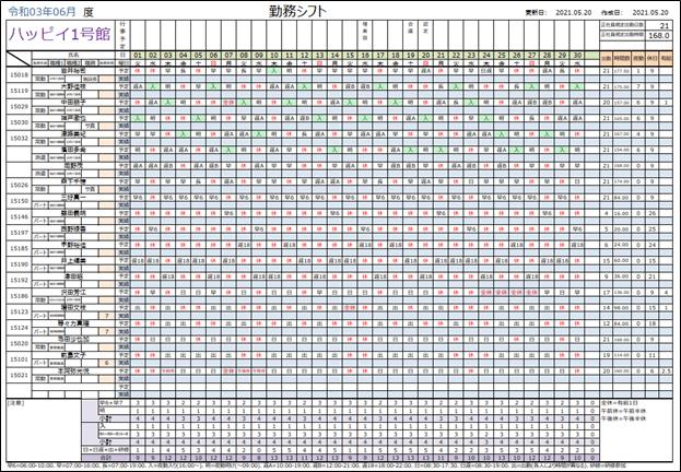 完成した勤務シフト表