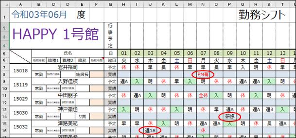 勤務シフト表の実績欄の入力