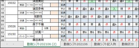 コピーが完了した勤務シート表のシート